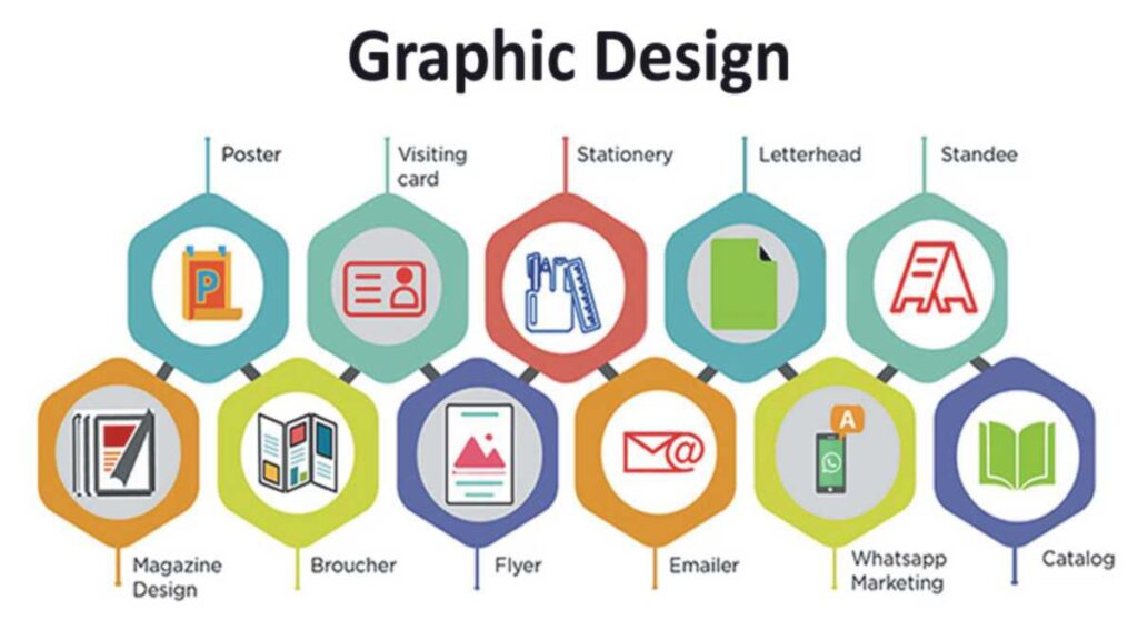 graphic designing online