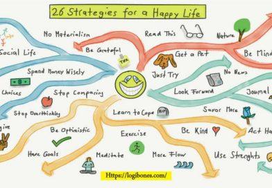how to be happy eva woods aummary